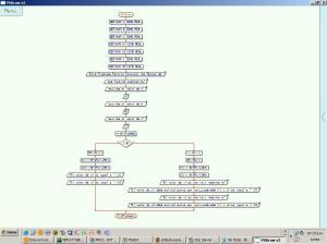 diagrama de la resolvente